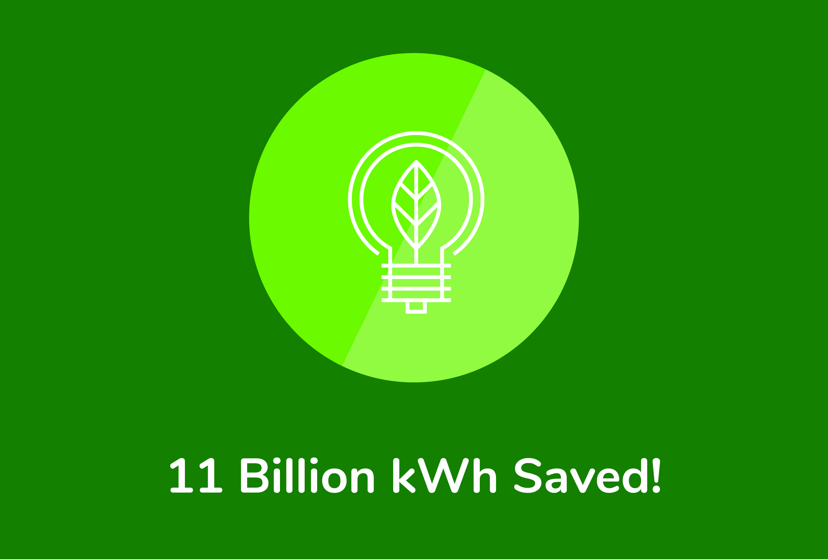icon with 11 billion kwh text